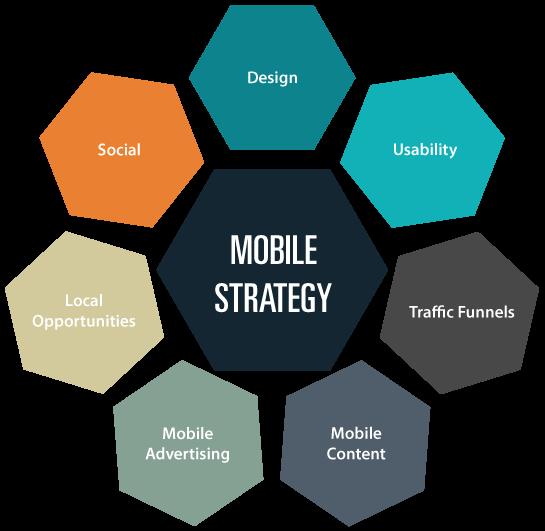 https://cpimobi.com/advertising-apps/