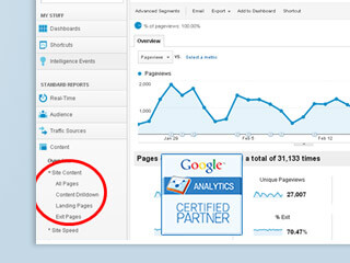 Four Site Content Reports To Leverage In Google Analytics