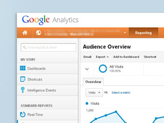Complimentary Google Analytics Account Review