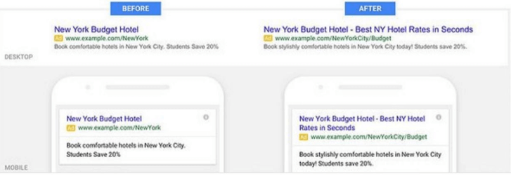 Google AdWords Expanded Text Ads - Before & After
