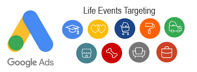 Google Life Event Targeting Infographic