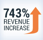 743% Revenue Increase