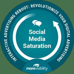 Social Media Saturation