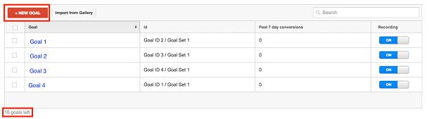 Adding new goals in Google Analytics