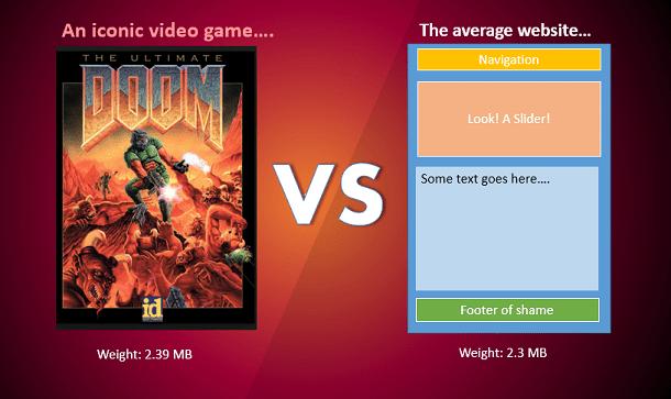 Doom video game vs webpage - site speed