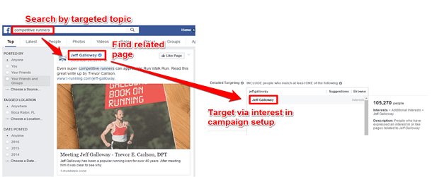 Facebook - Interest and Topic Targeting