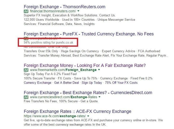 Foreign Exchange Rate - Percentage Rating