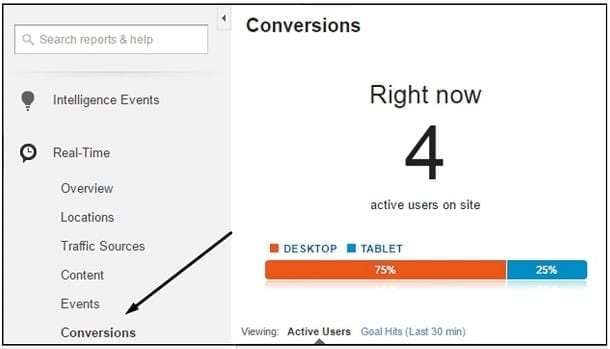 Google Analytics Real Time Reports - Conversions Report