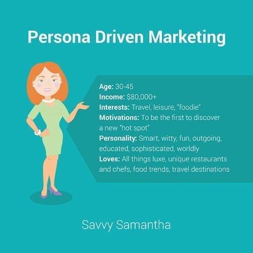 persona driven marketing