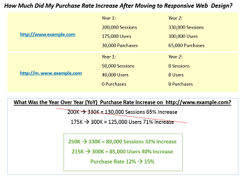 RWD Affecting Purchase Rates MS - 7-13-15 IMAGE 1