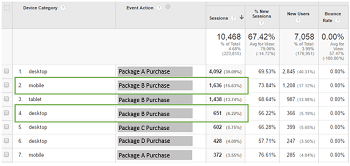 RWD Affecting Purchase Rates MS - 7-13-15 IMAGE 2