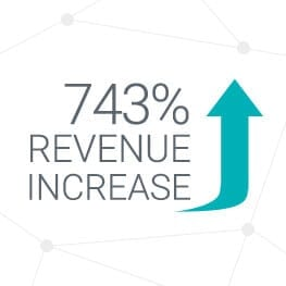 MoreVisibility's Research & Audience Targeting<br />Leads to 743% Revenue Increase from SEM