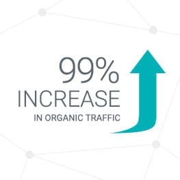 Injury Research Center within the Children's Hospital of Philadelphia Sees 99% Increase in Organic Traffic following MoreVisibility Technical Optimization Strategy Implementation