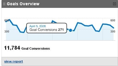 Google Analytics Report Window
