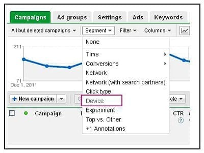 How to Target Your AdWords Campaigns for Mobile & Tablet Devices
